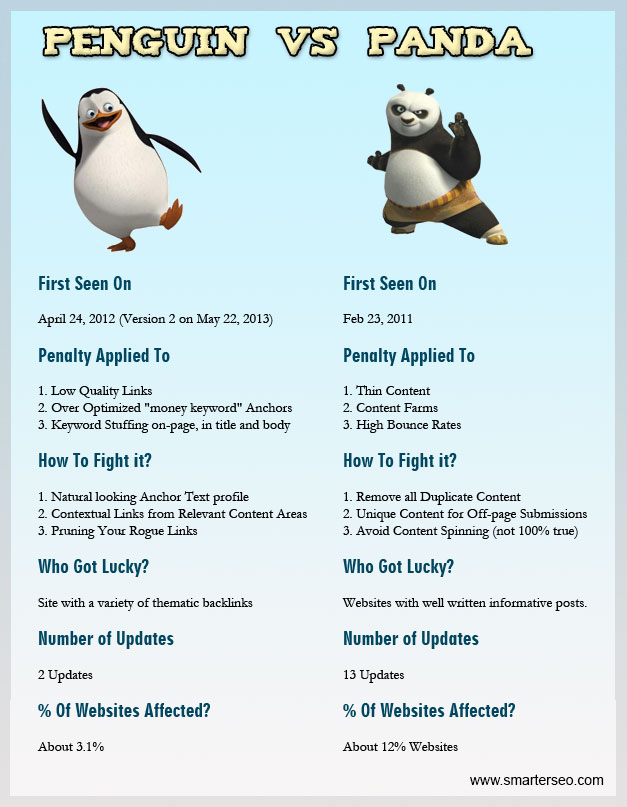 panda-penguin-comparison-flat
