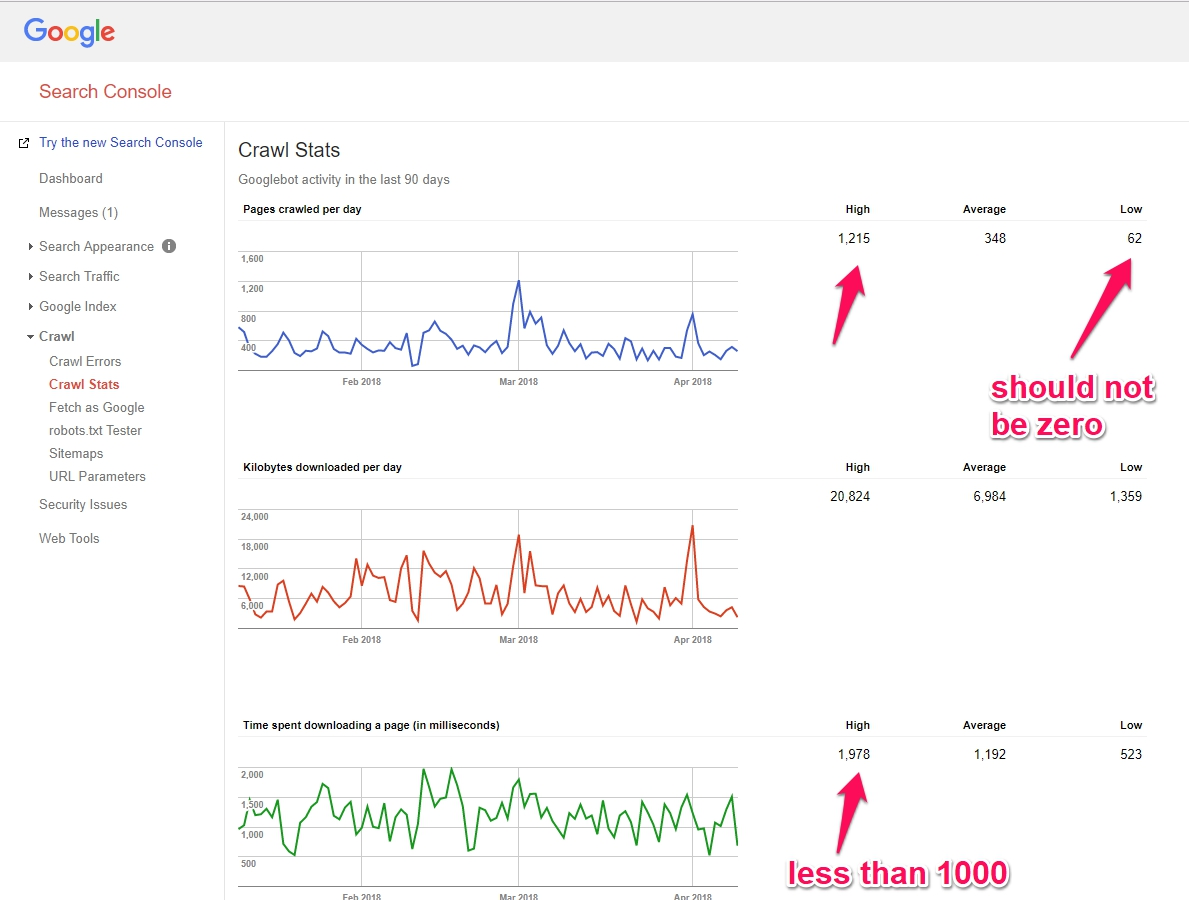 search console crawl stats