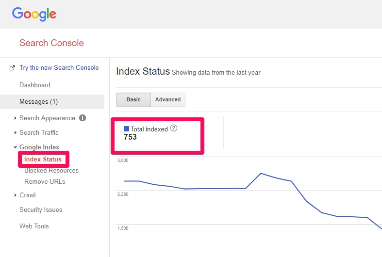 search console pages indexed